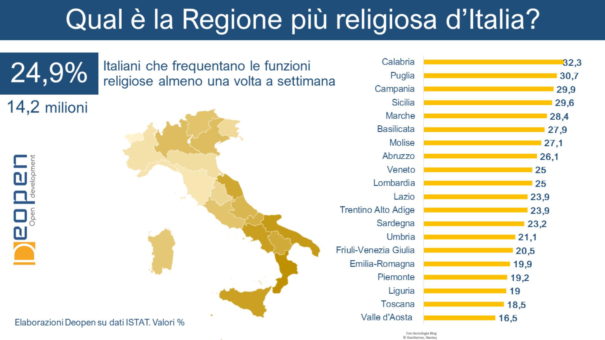 Religione-Italia-Deopen